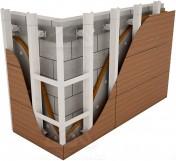 Вентилируемые фасады из HPL-панелей
